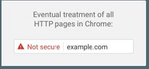 Warning Google No Seguro